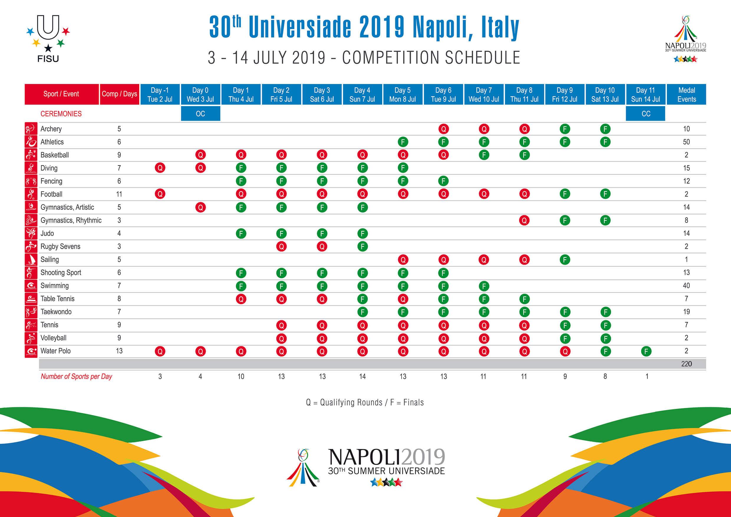 Mondiali Atletica Calendario.Universiade Napoli 2019 Calendario Risultati E Medagliere